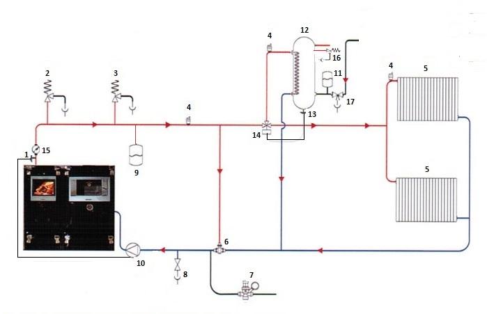 C mo instalar cocina calefactora - Chimeneas para calefaccion por agua ...