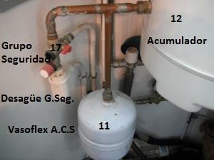 Feycofe s l inicio c mo se hace c mo instalar - Acumulador de agua electrico ...